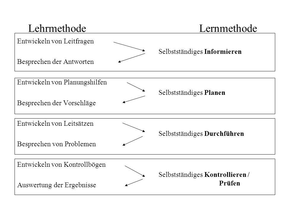 LehrmethodeLernmethode Entwickeln von Leitfragen Besprechen der Antworten Entwickeln von Planungshilfen Besprechen der Vorschläge Entwickeln von Leits
