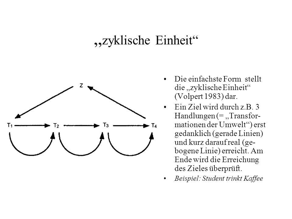 zyklische Einheit Die einfachste Form stellt die zyklische Einheit (Volpert 1983) dar. Ein Ziel wird durch z.B. 3 Handlungen (= Transfor- mationen der