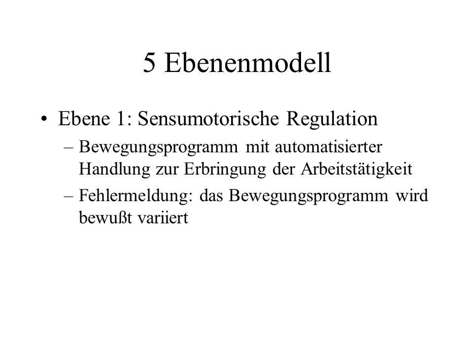 5 Ebenenmodell Ebene 1: Sensumotorische Regulation –Bewegungsprogramm mit automatisierter Handlung zur Erbringung der Arbeitstätigkeit –Fehlermeldung: