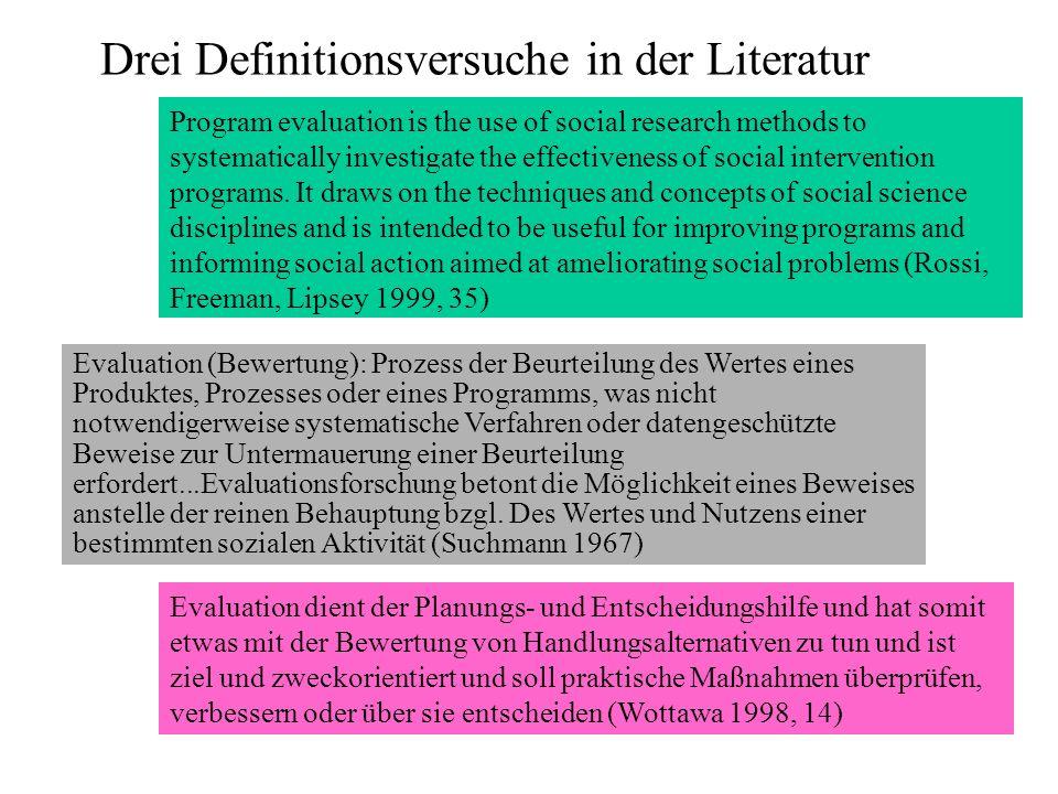 Alltagssprachlicher Gebrauch und seine Präzisierung (Kromrey 2001) Irgendetwas wird von irgendjemandem nach irgendwelchen Kriterien in irgendeiner Weise bewertet Sachverhalte, Programme, Maßnahmen, Projekte, Organisationen.......