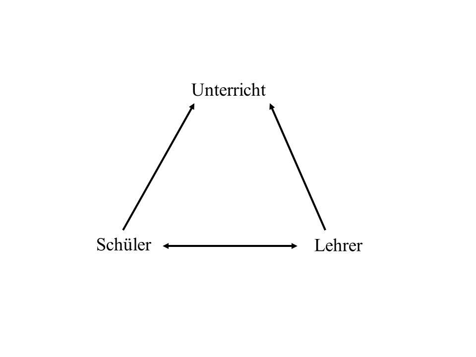 Unterricht Schüler Lehrer