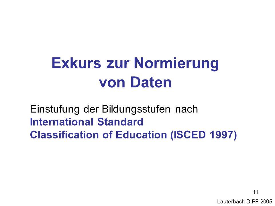 11 Lauterbach-DIPF-2005 Exkurs zur Normierung von Daten Einstufung der Bildungsstufen nach International Standard Classification of Education (ISCED 1