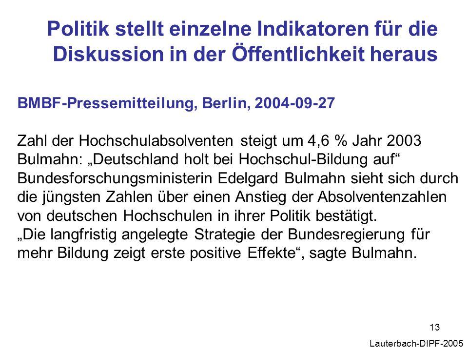 13 Lauterbach-DIPF-2005 BMBF-Pressemitteilung, Berlin, 2004-09-27 Zahl der Hochschulabsolventen steigt um 4,6 % Jahr 2003 Bulmahn: Deutschland holt be