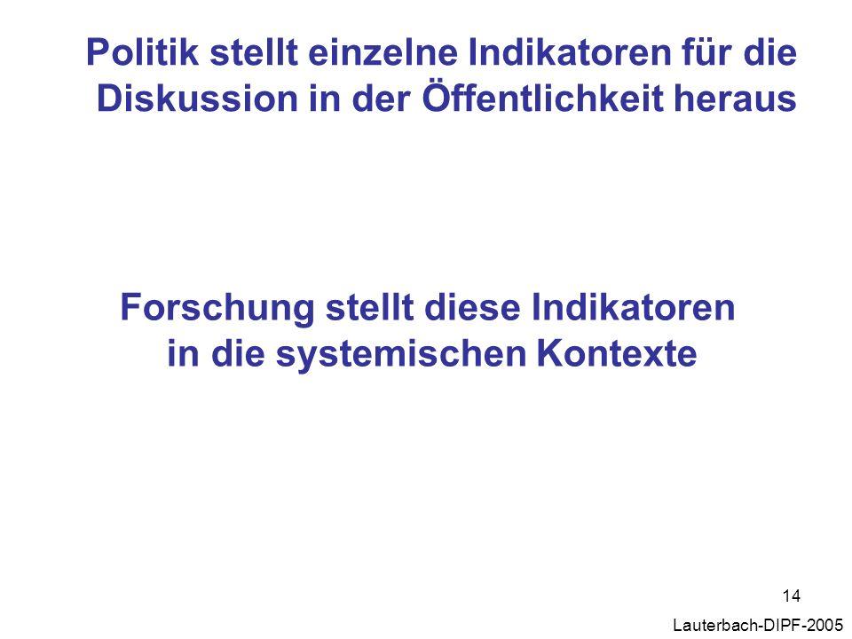 14 Lauterbach-DIPF-2005 Forschung stellt diese Indikatoren in die systemischen Kontexte Politik stellt einzelne Indikatoren für die Diskussion in der