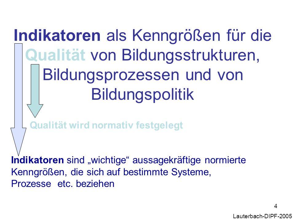 4 Lauterbach-DIPF-2005 Indikatoren als Kenngrößen für die Qualität von Bildungsstrukturen, Bildungsprozessen und von Bildungspolitik Qualität wird nor