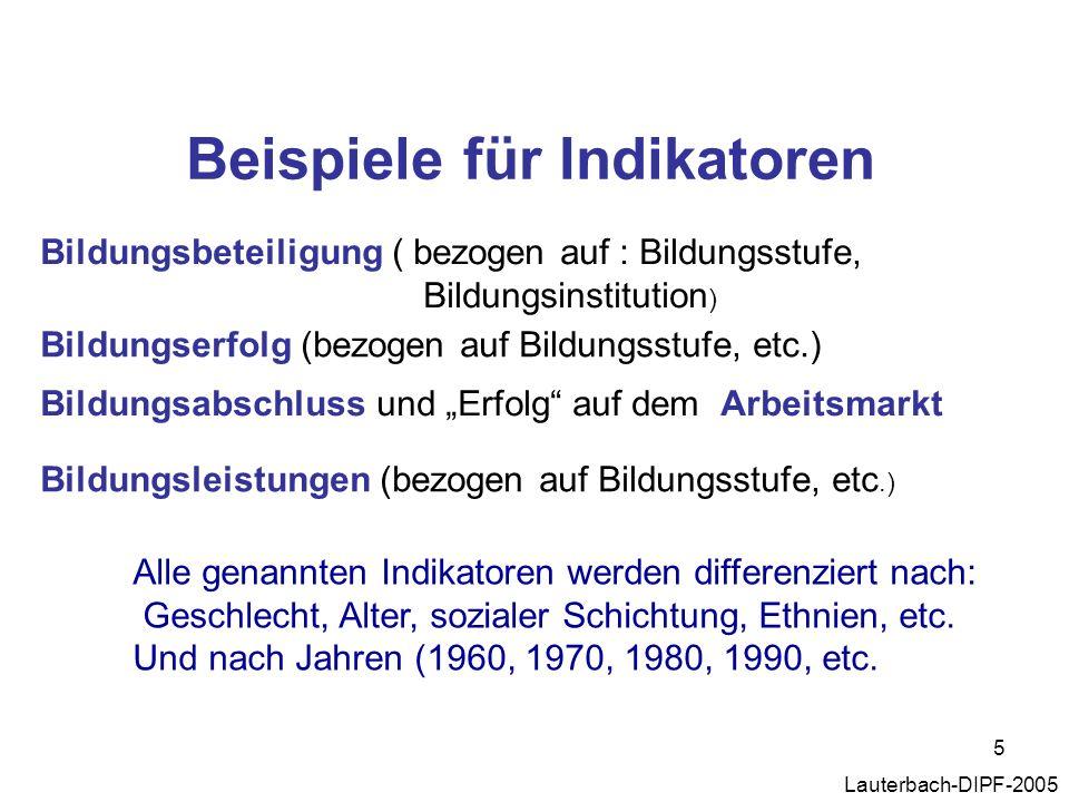 5 Lauterbach-DIPF-2005 Beispiele für Indikatoren Alle genannten Indikatoren werden differenziert nach: Geschlecht, Alter, sozialer Schichtung, Ethnien