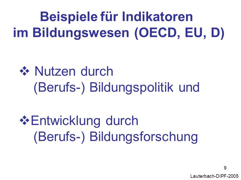 9 Lauterbach-DIPF-2005 Nutzen durch (Berufs-) Bildungspolitik und Beispiele für Indikatoren im Bildungswesen (OECD, EU, D) Entwicklung durch (Berufs-)