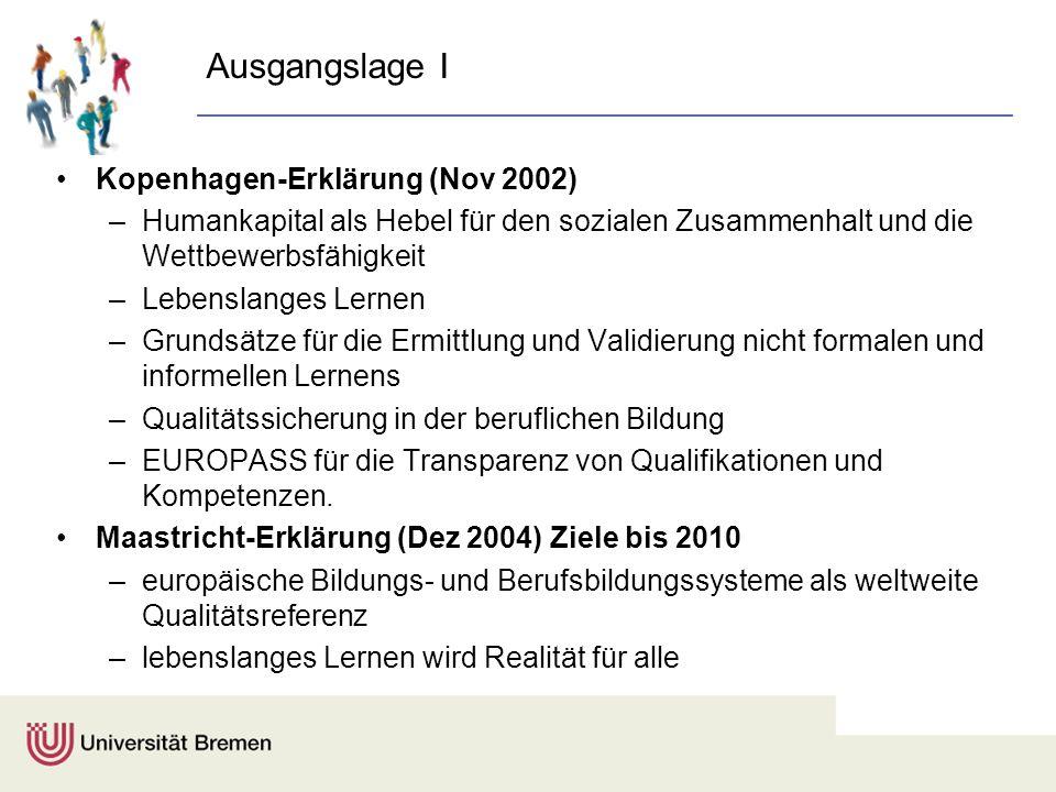 Ausgangslage I Kopenhagen-Erklärung (Nov 2002) –Humankapital als Hebel für den sozialen Zusammenhalt und die Wettbewerbsfähigkeit –Lebenslanges Lernen