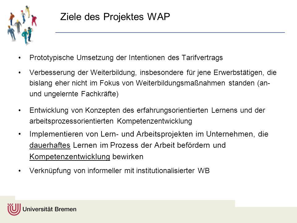 Ziele des Projektes WAP Prototypische Umsetzung der Intentionen des Tarifvertrags Verbesserung der Weiterbildung, insbesondere für jene Erwerbstätigen