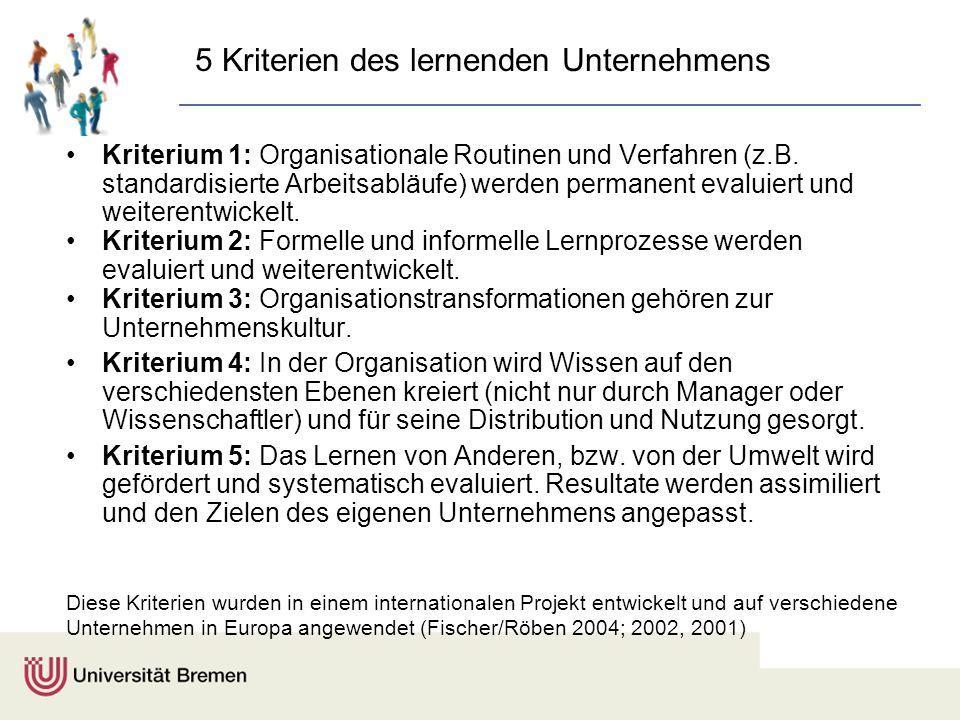 5 Kriterien des lernenden Unternehmens Kriterium 1: Organisationale Routinen und Verfahren (z.B. standardisierte Arbeitsabläufe) werden permanent eval
