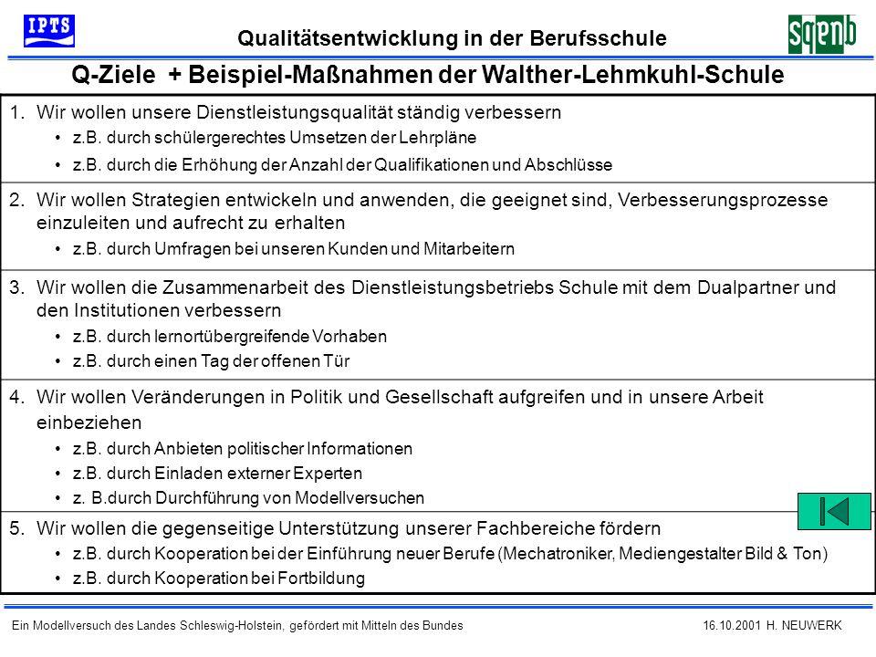 16.10.2001 H. NEUWERK Qualitätsentwicklung in der Berufsschule Ein Modellversuch des Landes Schleswig-Holstein, gefördert mit Mitteln des Bundes Q-Zie