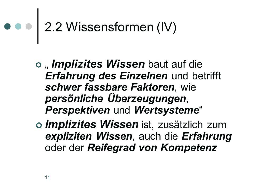 11 2.2 Wissensformen (IV) Implizites Wissen baut auf die Erfahrung des Einzelnen und betrifft schwer fassbare Faktoren, wie persönliche Überzeugungen,