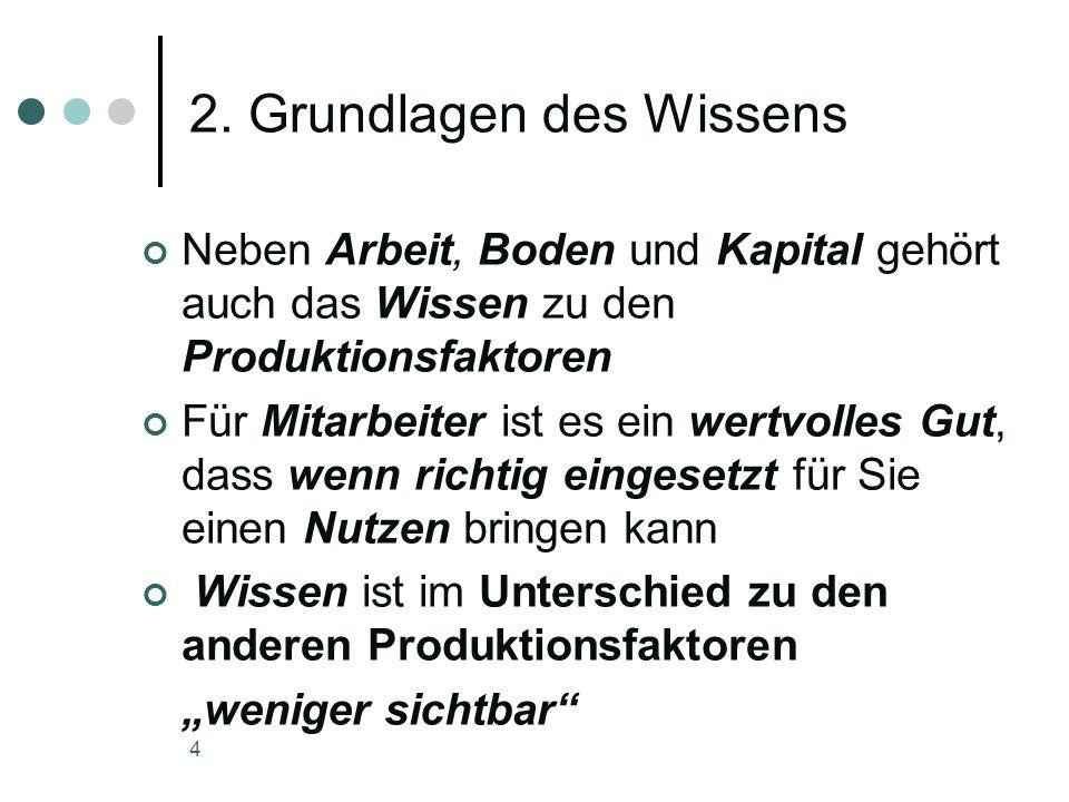 4 2. Grundlagen des Wissens Neben Arbeit, Boden und Kapital gehört auch das Wissen zu den Produktionsfaktoren Für Mitarbeiter ist es ein wertvolles Gu