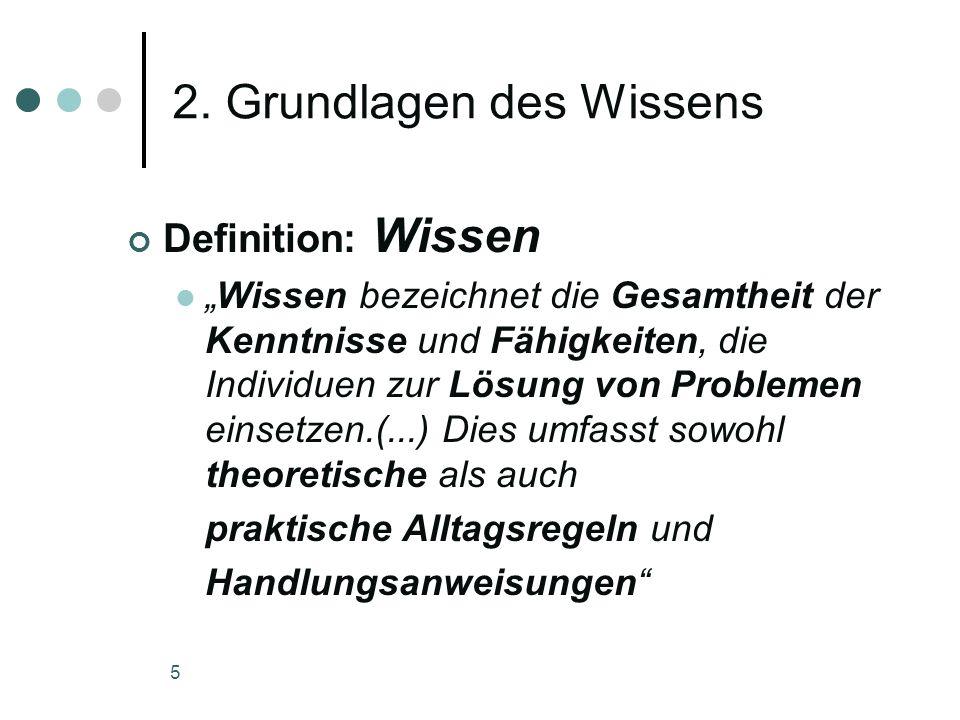 5 2. Grundlagen des Wissens Definition: Wissen Wissen bezeichnet die Gesamtheit der Kenntnisse und Fähigkeiten, die Individuen zur Lösung von Probleme