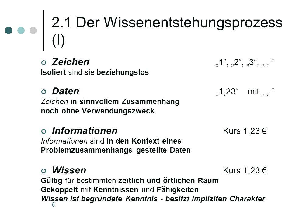 6 2.1 Der Wissenentstehungsprozess (I) Zeichen 1, 2, 3,, Isoliert sind sie beziehungslos Daten 1,23 mit, Zeichen in sinnvollem Zusammenhang noch ohne