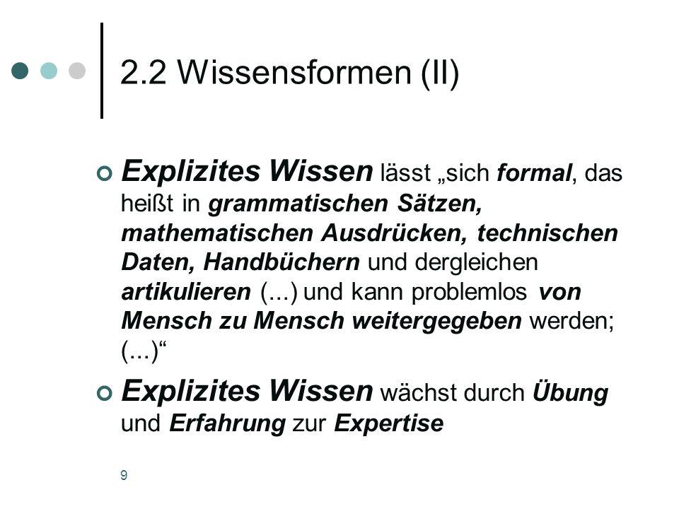 9 2.2 Wissensformen (II) Explizites Wissen lässt sich formal, das heißt in grammatischen Sätzen, mathematischen Ausdrücken, technischen Daten, Handbüc