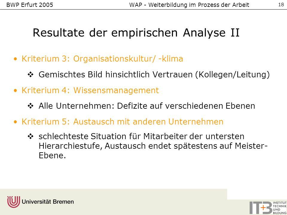 BWP Erfurt 2005 WAP - Weiterbildung im Prozess der Arbeit 18 Resultate der empirischen Analyse II Kriterium 3: Organisationskultur/ -klima Gemischtes