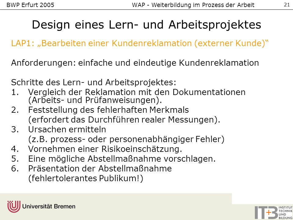 BWP Erfurt 2005 WAP - Weiterbildung im Prozess der Arbeit 21 Design eines Lern- und Arbeitsprojektes LAP1: Bearbeiten einer Kundenreklamation (externer Kunde) Anforderungen: einfache und eindeutige Kundenreklamation Schritte des Lern- und Arbeitsprojektes: 1.Vergleich der Reklamation mit den Dokumentationen (Arbeits- und Prüfanweisungen).