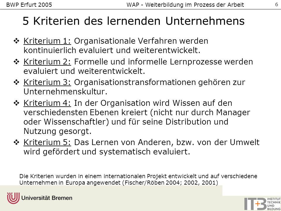 BWP Erfurt 2005 WAP - Weiterbildung im Prozess der Arbeit 17 Resultate der empirischen Analyse Kriterium 1: Arbeit und Arbeitsanweisungen Die meisten Unternehmen haben wirkungsvolle Methoden und Verfahren etabliert, um die Arbeit zu verbessern.