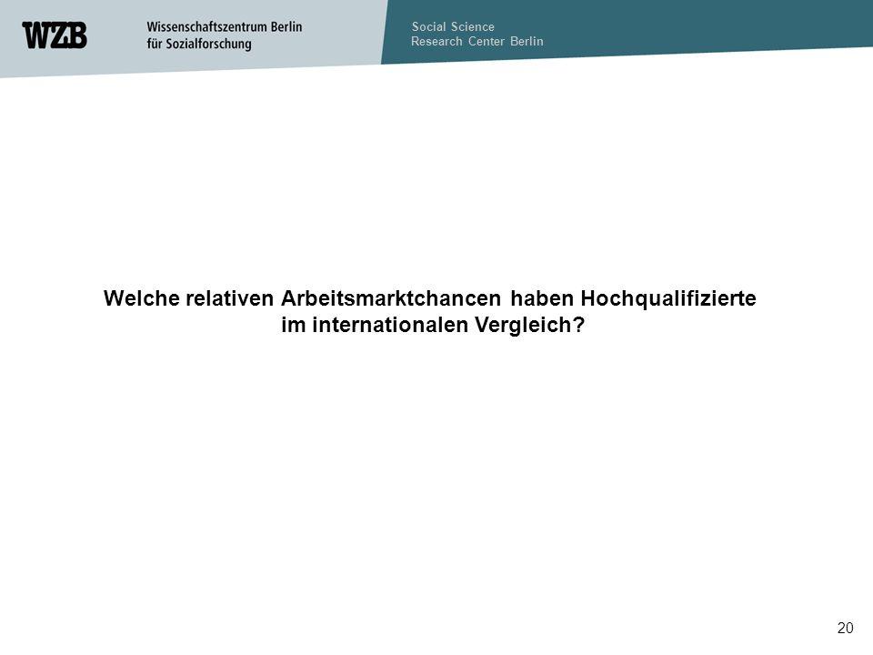 Social Science Research Center Berlin 20 Welche relativen Arbeitsmarktchancen haben Hochqualifizierte im internationalen Vergleich?