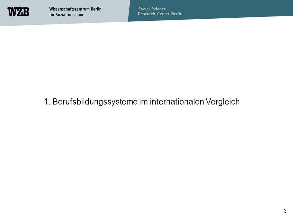 Social Science Research Center Berlin 14 Zum Zusammenhang von beruflicher Bildung und Jugendarbeitslosigkeit - Aktuellere empirische Befunde OECD From Initial Education to Working Life (2000) Niedrige Jugendarbeitslosigkeit ist vor allem in Ländern mit dualen Ausbildungssystemen zu finden.