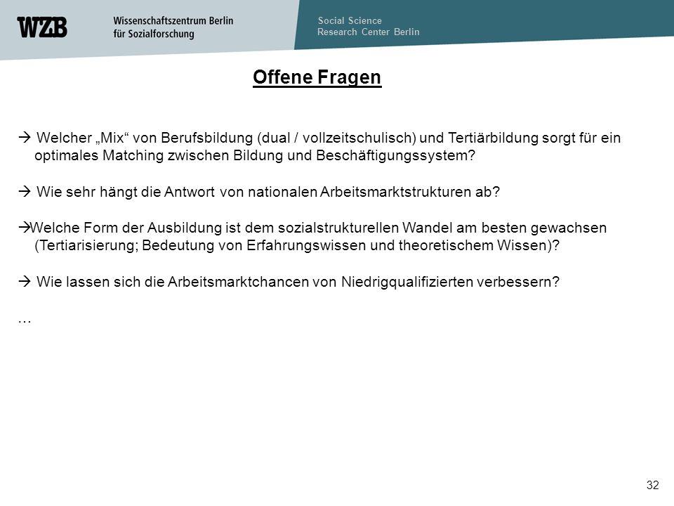 Social Science Research Center Berlin 32 Offene Fragen Welcher Mix von Berufsbildung (dual / vollzeitschulisch) und Tertiärbildung sorgt für ein optimales Matching zwischen Bildung und Beschäftigungssystem.