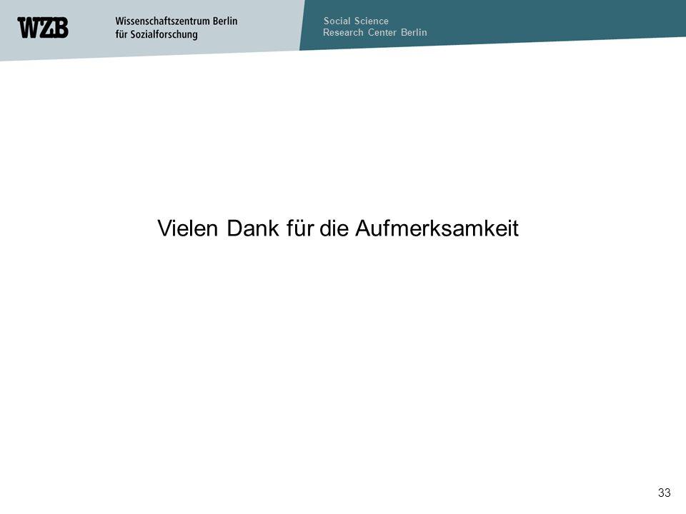 Social Science Research Center Berlin 33 Vielen Dank für die Aufmerksamkeit