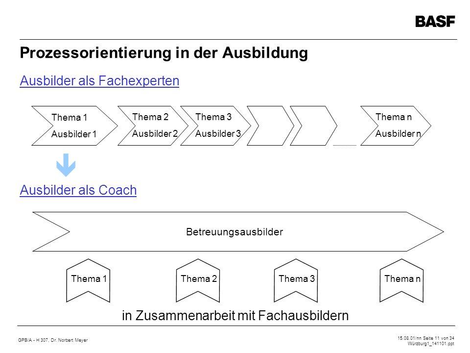 GPB/A - H 307, Dr. Norbert Meyer 15.08.01/nn Seite 11 von 34 Würzburg1_141101.ppt Prozessorientierung in der Ausbildung Ausbilder als Coach Thema 1The