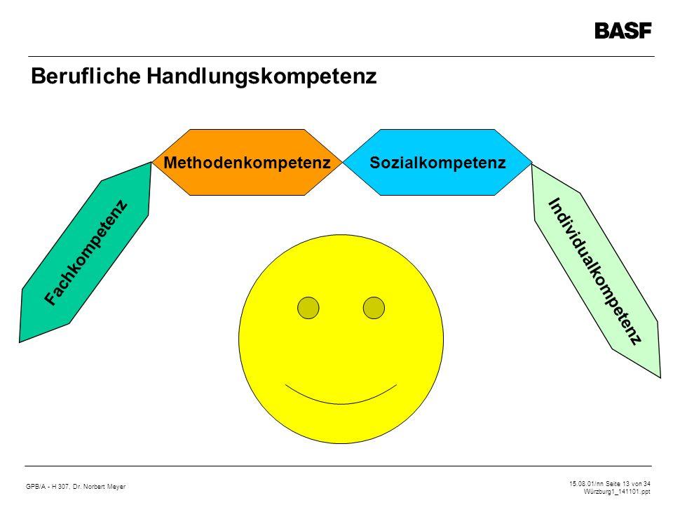 GPB/A - H 307, Dr. Norbert Meyer 15.08.01/nn Seite 13 von 34 Würzburg1_141101.ppt Berufliche Handlungskompetenz Fachkompetenz MethodenkompetenzSozialk