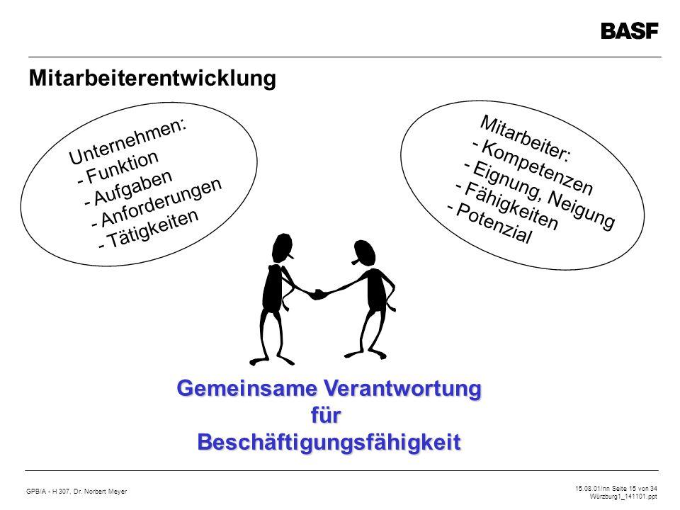 GPB/A - H 307, Dr. Norbert Meyer 15.08.01/nn Seite 15 von 34 Würzburg1_141101.ppt Mitarbeiterentwicklung Gemeinsame Verantwortung fürBeschäftigungsfäh