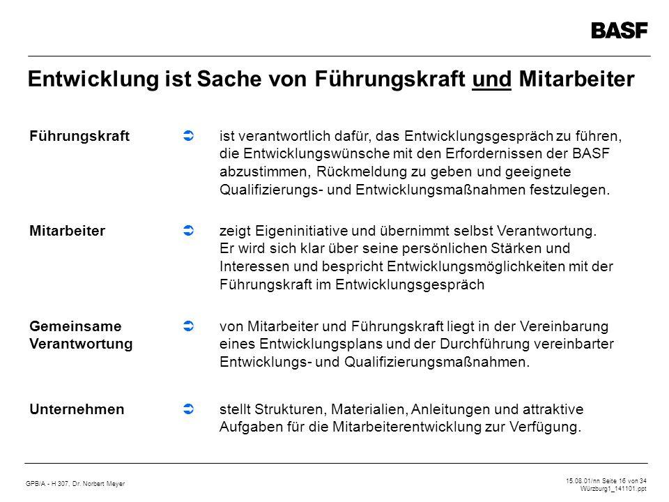 GPB/A - H 307, Dr. Norbert Meyer 15.08.01/nn Seite 16 von 34 Würzburg1_141101.ppt Entwicklung ist Sache von Führungskraft und Mitarbeiter Führungskraf