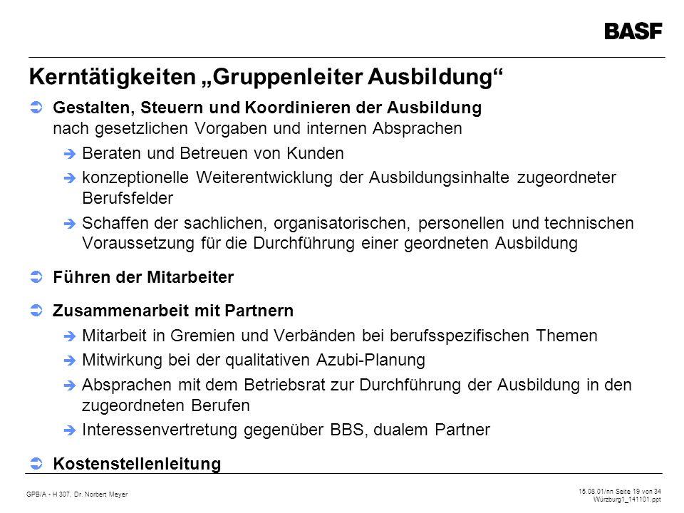 GPB/A - H 307, Dr. Norbert Meyer 15.08.01/nn Seite 19 von 34 Würzburg1_141101.ppt Kerntätigkeiten Gruppenleiter Ausbildung Gestalten, Steuern und Koor