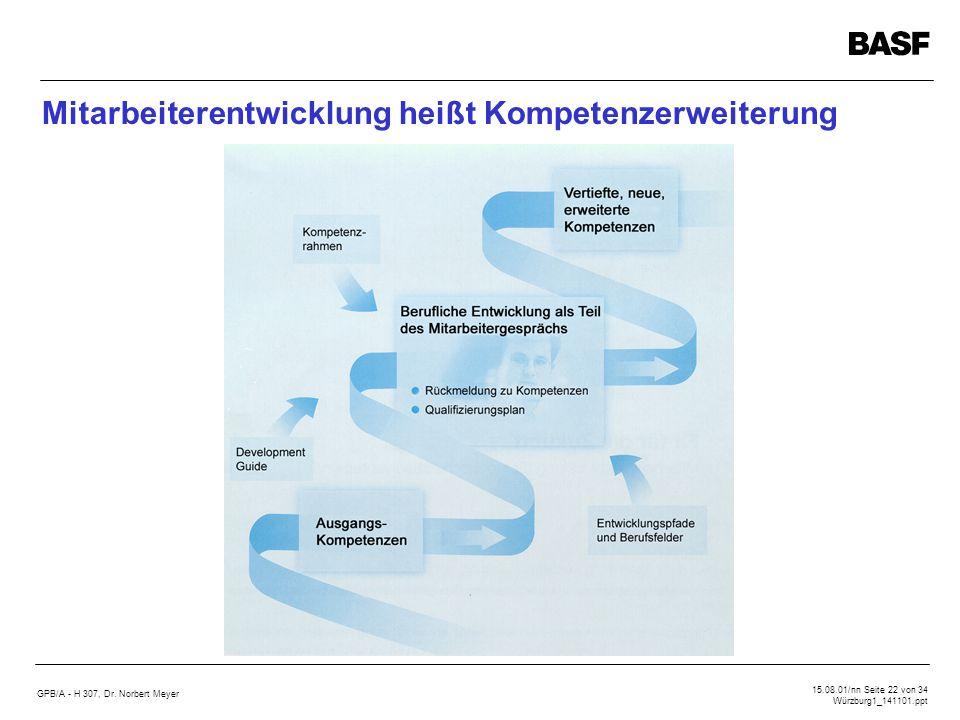 GPB/A - H 307, Dr. Norbert Meyer 15.08.01/nn Seite 22 von 34 Würzburg1_141101.ppt Mitarbeiterentwicklung heißt Kompetenzerweiterung