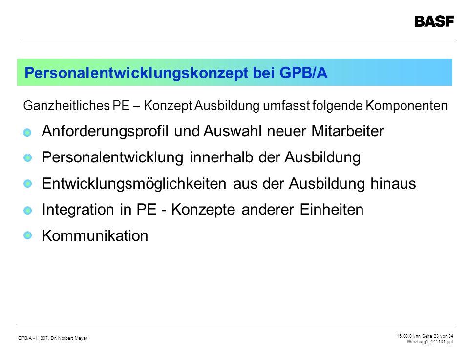 GPB/A - H 307, Dr. Norbert Meyer 15.08.01/nn Seite 23 von 34 Würzburg1_141101.ppt Ganzheitliches PE – Konzept Ausbildung umfasst folgende Komponenten