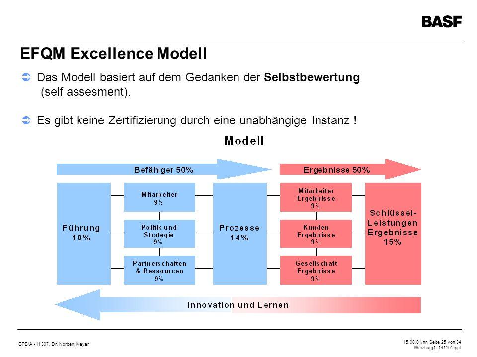 GPB/A - H 307, Dr. Norbert Meyer 15.08.01/nn Seite 25 von 34 Würzburg1_141101.ppt EFQM Excellence Modell Das Modell basiert auf dem Gedanken der Selbs