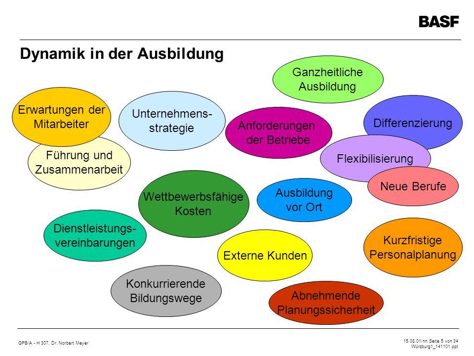 GPB/A - H 307, Dr. Norbert Meyer 15.08.01/nn Seite 5 von 34 Würzburg1_141101.ppt Dynamik in der Ausbildung Unternehmens- strategie Dienstleistungs- ve