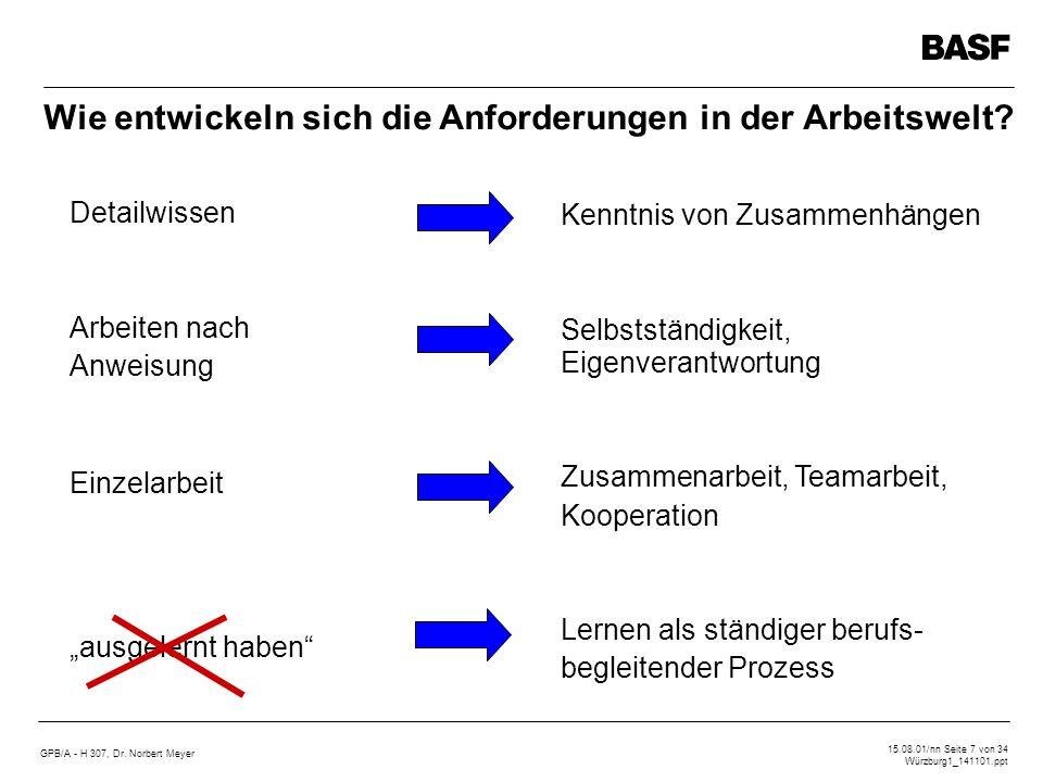 GPB/A - H 307, Dr. Norbert Meyer 15.08.01/nn Seite 7 von 34 Würzburg1_141101.ppt Detailwissen Arbeiten nach Anweisung Einzelarbeit ausgelernt haben Wi
