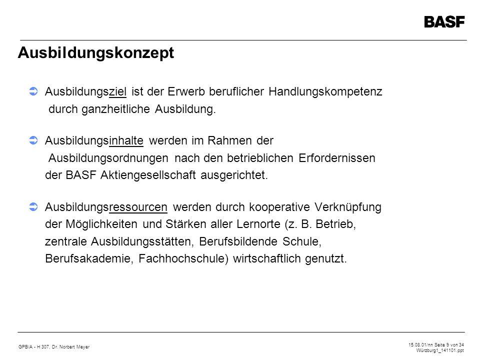 GPB/A - H 307, Dr. Norbert Meyer 15.08.01/nn Seite 9 von 34 Würzburg1_141101.ppt Ausbildungsziel ist der Erwerb beruflicher Handlungskompetenz durch g