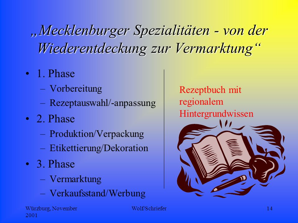 Würzburg, November 2001 Wolf/Schriefer14 Mecklenburger Spezialitäten - von der Wiederentdeckung zur Vermarktung 1.