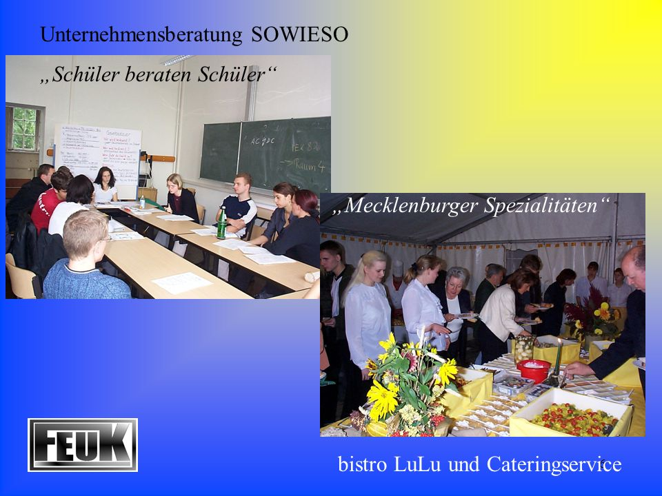 Würzburg, November 2001 Wolf/Schriefer17 Öffnung der Schule Vorstellung des Projektes bei den Ausbildertagen Bitte um Bereitstellung von Rezepten Einladung von Betrieben zur Begutachtung der Produktproben Veröffentlichungen zu durchgeführten Veranstaltungen Einbeziehung der Region Bekanntheitsgrad ständige Zusammenarbeit und nachgefragte berufliche Bildung Förderung der Eigeninitiative, von Unternehmensgeis t u.