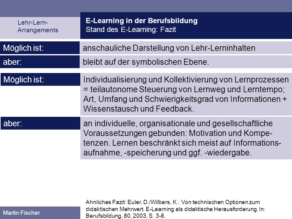 E-Learning in der Berufsbildung Stand des E-Learning: Fazit Lehr-Lern- Arrangements Martin Fischer anschauliche Darstellung von Lehr-LerninhaltenMögli
