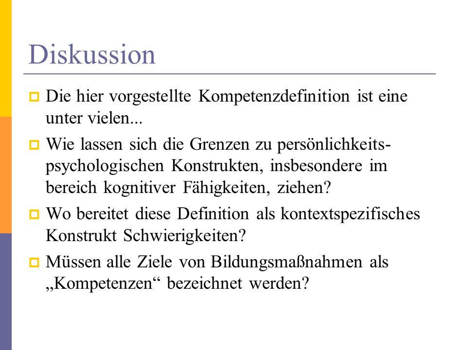 Literaturangaben Duden (2001).Fremdwörterbuch. 7., neu bearbeitete und erweiterte Auflage.