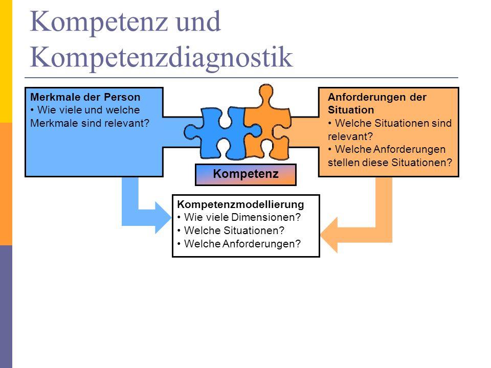 Kompetenz und Kompetenzdiagnostik Kompetenz Kompetenzmodellierung Wie viele Dimensionen? Welche Situationen? Welche Anforderungen? Merkmale der Person