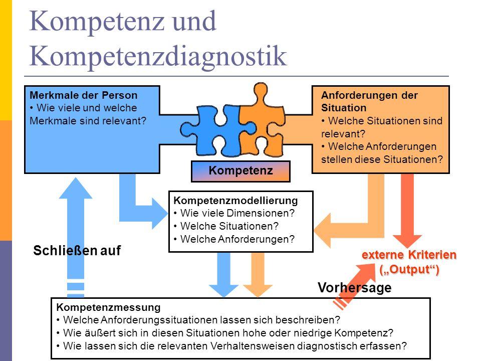 externe Kriterien (Output) Kompetenz und Kompetenzdiagnostik Kompetenz Kompetenzmodellierung Wie viele Dimensionen? Welche Situationen? Welche Anforde