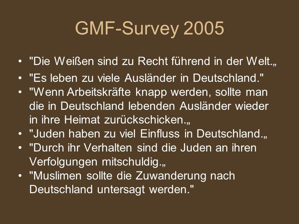GMF-Survey 2005 Die Weißen sind zu Recht führend in der Welt.