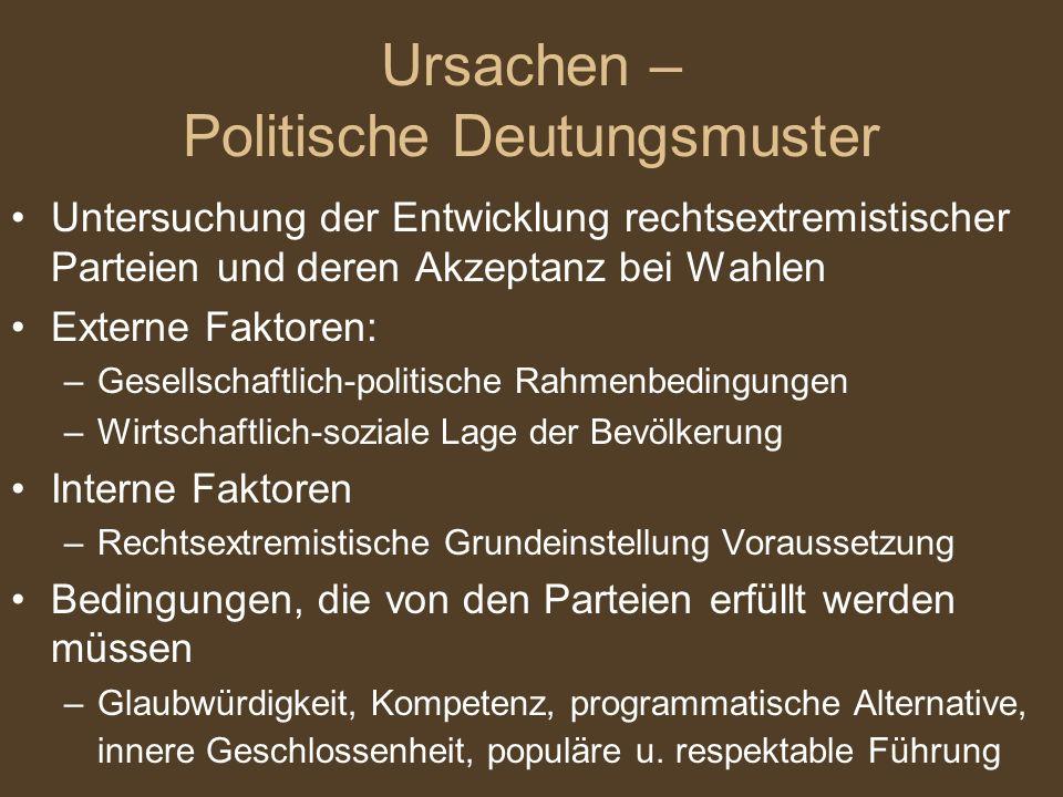 Ursachen – Politische Deutungsmuster Untersuchung der Entwicklung rechtsextremistischer Parteien und deren Akzeptanz bei Wahlen Externe Faktoren: –Ges