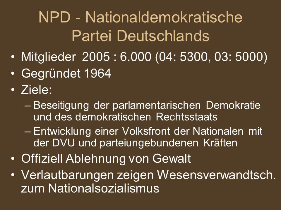 NPD - Nationaldemokratische Partei Deutschlands Mitglieder 2005 : 6.000 (04: 5300, 03: 5000) Gegründet 1964 Ziele: –Beseitigung der parlamentarischen Demokratie und des demokratischen Rechtsstaats –Entwicklung einer Volksfront der Nationalen mit der DVU und parteiungebundenen Kräften Offiziell Ablehnung von Gewalt Verlautbarungen zeigen Wesensverwandtsch.