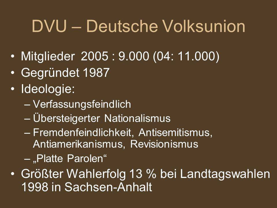 DVU – Deutsche Volksunion Mitglieder 2005 : 9.000 (04: 11.000) Gegründet 1987 Ideologie: –Verfassungsfeindlich –Übersteigerter Nationalismus –Fremdenf