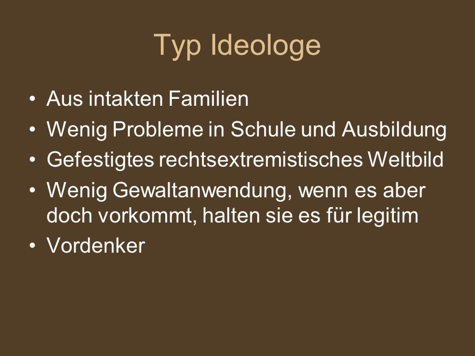 Typ Ideologe Aus intakten Familien Wenig Probleme in Schule und Ausbildung Gefestigtes rechtsextremistisches Weltbild Wenig Gewaltanwendung, wenn es a