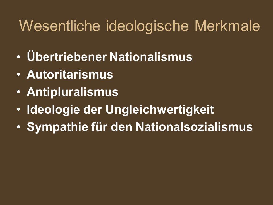 Wesentliche ideologische Merkmale Übertriebener Nationalismus Autoritarismus Antipluralismus Ideologie der Ungleichwertigkeit Sympathie für den Nation